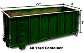Roll Off Containers Dumpster Rentals New York Nyc Atlas Roll Off